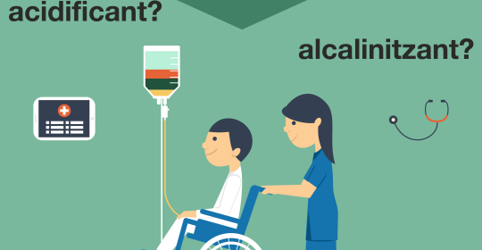 The diet in the surgical patient: alkaline or acidifying?